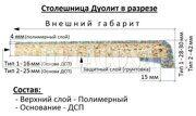duolit_16-25mm_01